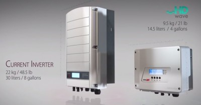 SolarEdge HD Wave, SolarEdge omvormers, HD Wave technologie, SolarEdge optimizers, power-optimizers, beste omvormers, hoge kwaliteit omvormers