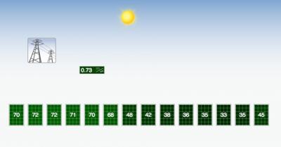 Tigo energy, tigo optimizers, opbrengst zonnepanelen bij schaduw, schaduw berekenen zonnepanelen,