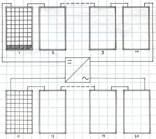Strook schaduw over de korte kant van één paneel bij twee parallelle strings van 10 panelen